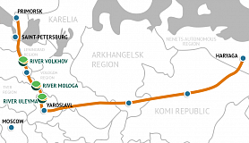 Baltic Pipeline System